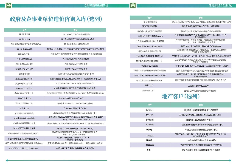 四川中砝建设咨询有限公司-宣传册(双页展示)_页面_1.jpg